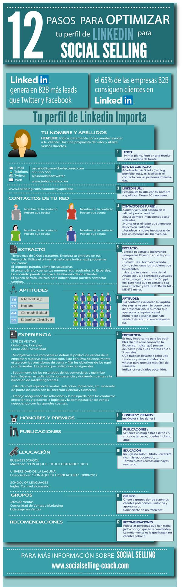 12 pasos para un perfil de LinkedIn perfecto para Social Selling